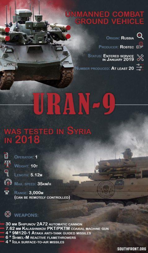 Uran-9-1-768x1306
